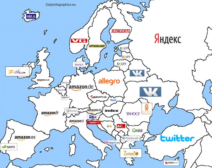 Najpopularniejsze strony w Europie poza Google, Facebookiem i YouTube