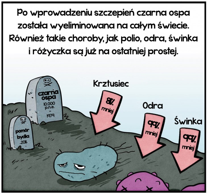 szczepienia_dzialaja_oto_fakty_11
