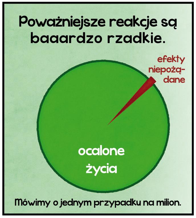 szczepienia_dzialaja_oto_fakty_57