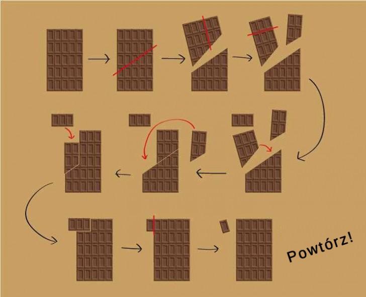Jak stworzyć nieskończone zapasy czekolady