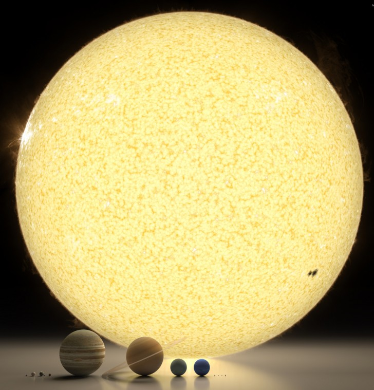 Skala w Układzie Słonecznym