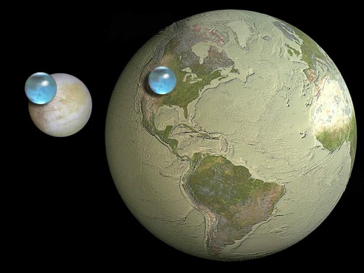 europawatervsearthwater