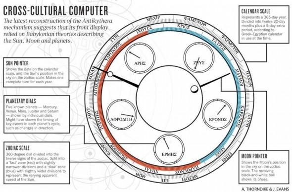 ancient-computer-lg-590x388