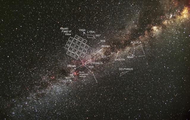 MilkyWay-Kepler-cRoberts-1-full-640x406