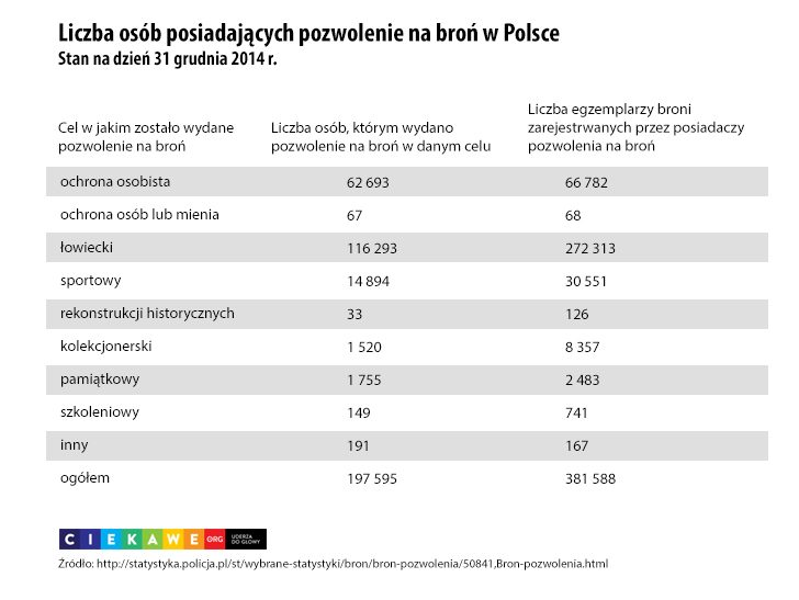 bron-w-polsce