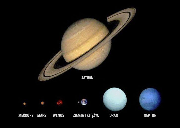 planety-porównanie