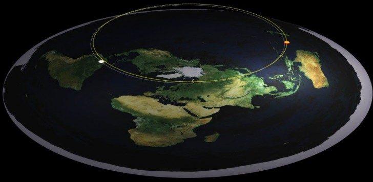 teorie-o-ziemi-2