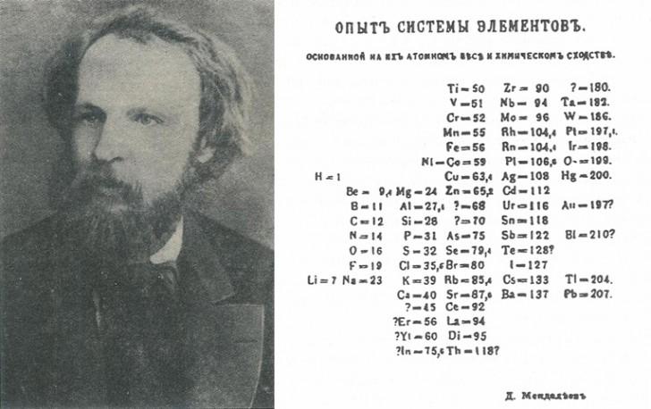 Historia Tablicy Mendelejewa
