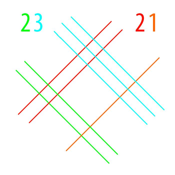 21x23