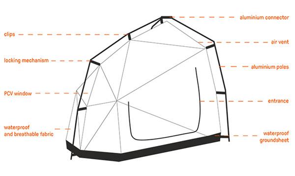 namiot-przeciw-piorunom-6