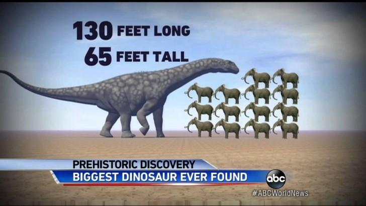 Titanosaur – największe zwierzę, jakie kiedykolwiek chodziło po ziemi!