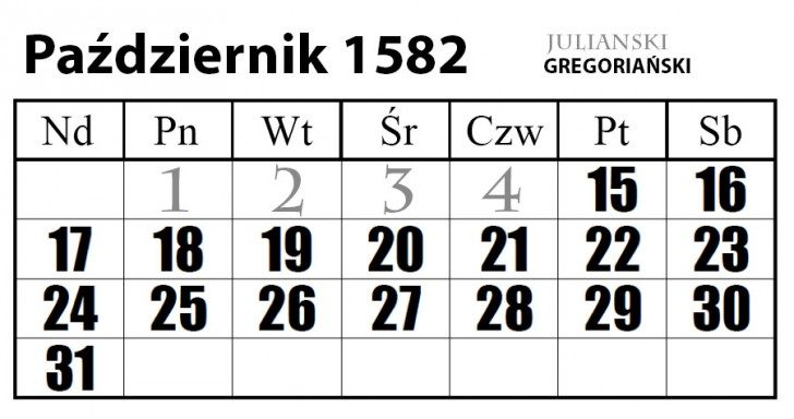 julian-gregorian-calendar-transition