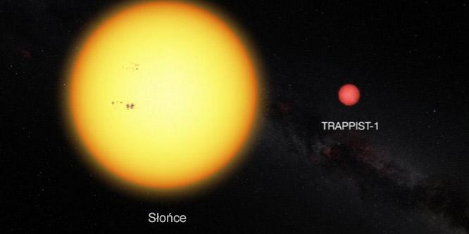 trappist-sun