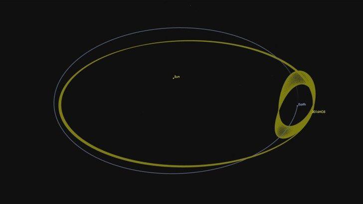 asteroid-2016-HO3