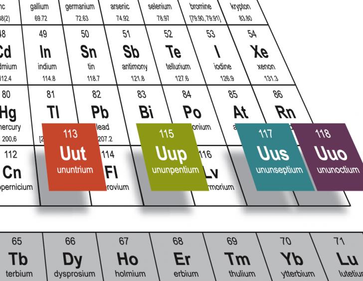 elementy-tablica