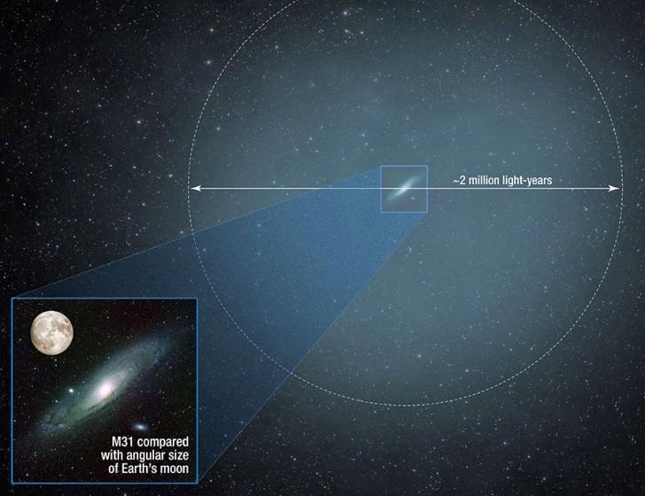 andromeda-halo-hubble-nasa-moon-comparison-580x446