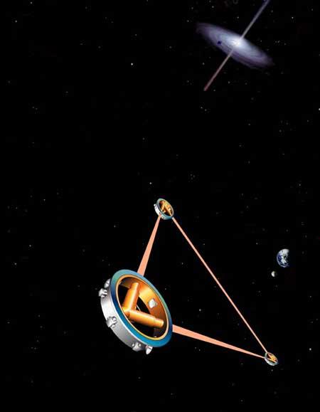 Artystyczna wizja eksperymentu LISA. Rzeczywiste odległości pomiędzy satelitami będą tak wielkie, że nie będzie możliwości zobaczenia wszystkich trzech jednocześnie. Źródło: wikipedia