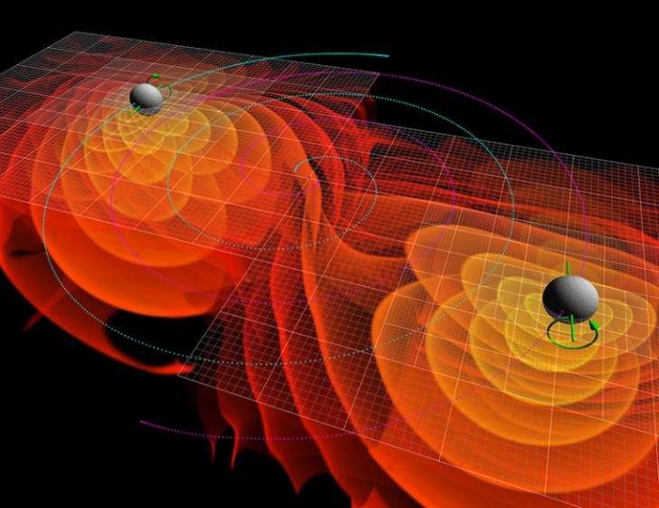 Źródło: NASA / Ames Research Center / C. Henze