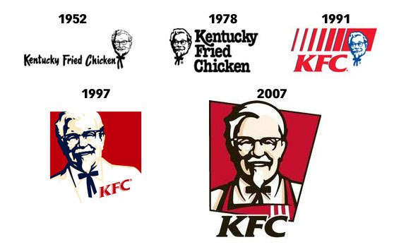 true-faces-behind-5-famous-logos-5