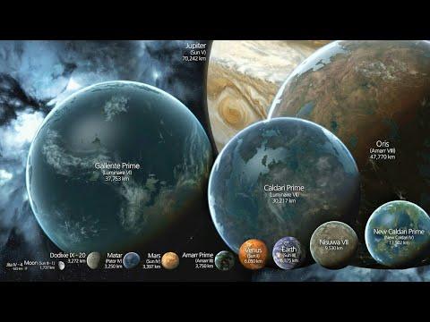 Porównanie wielkości planet (i nie tylko!)