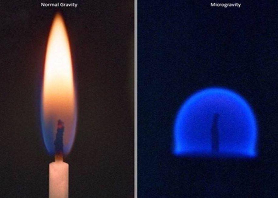 Wpływ grawitacji na płomień świecy
