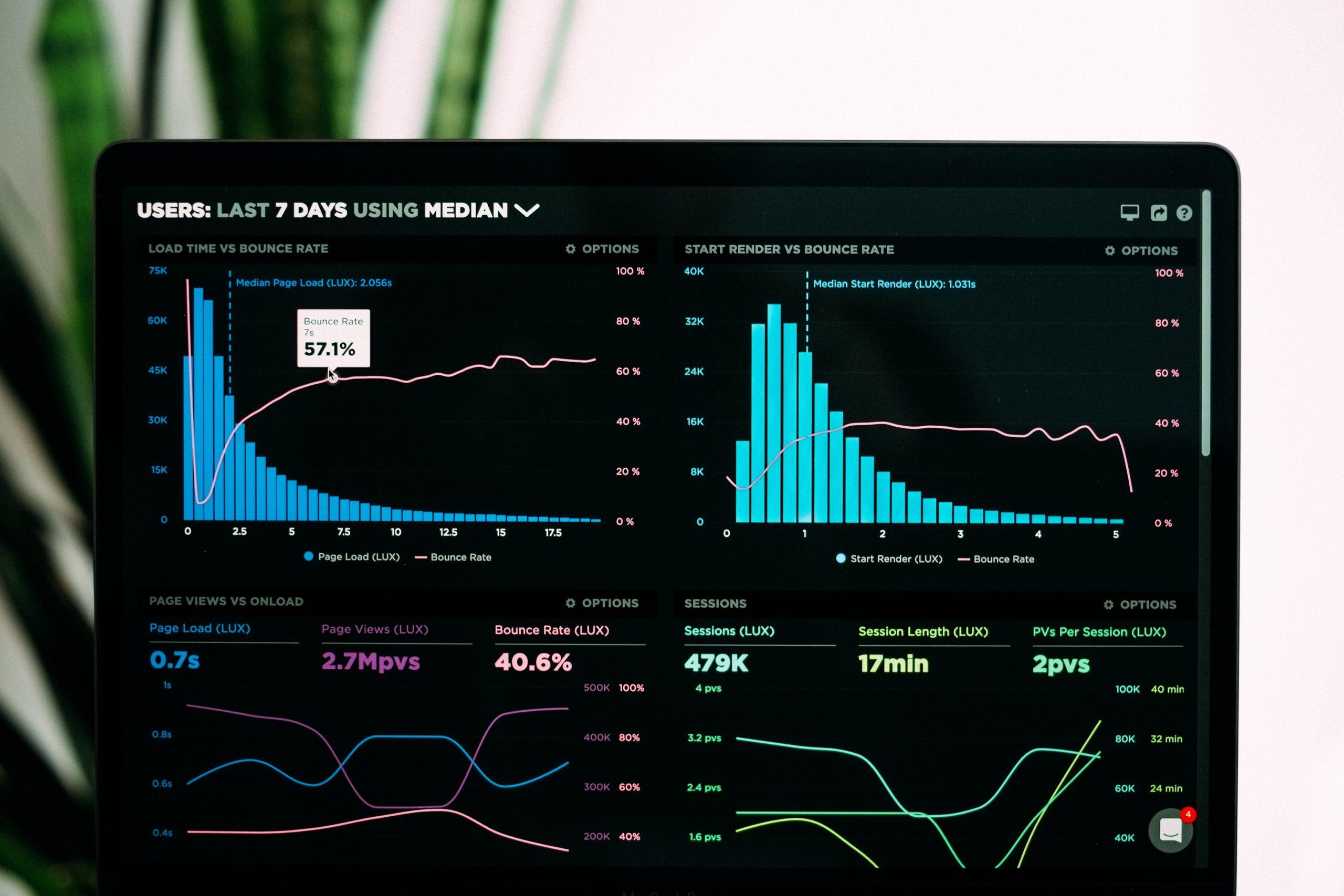 5 narzędzi do analityki internetowej